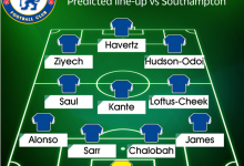 line-up against southampton